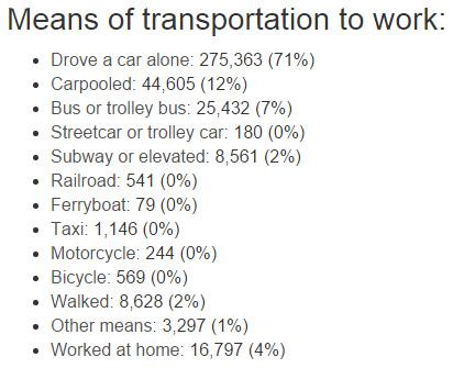 Fulton commute stats
