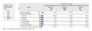 alpharetta-2010-census-housing-stats