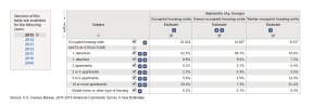 alpharetta-2015-census-housing-stats-2